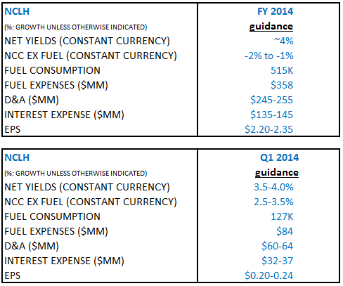 NCLH 1Q 2014 - EARNINGS PREP - n