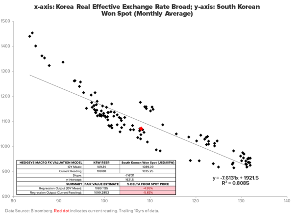 SHORT THE KOREAN WON? - 8