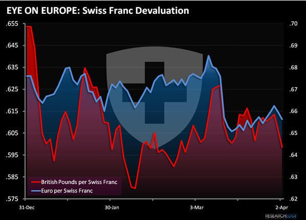Switzerland: What A Mess! - swis2