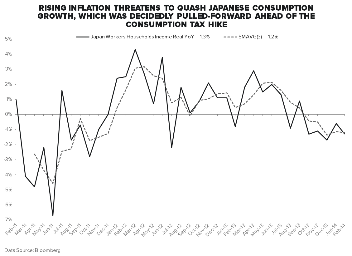 Abenomics Consensus: Stay Short - 16