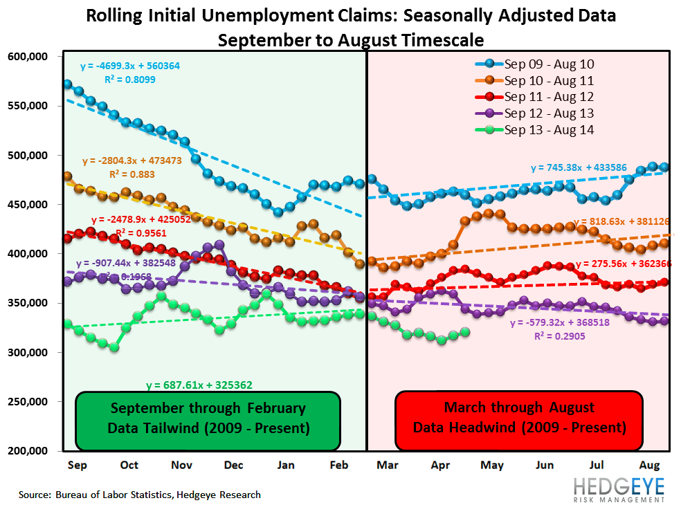 INITIAL CLAIMS: LESS GOOD - 1
