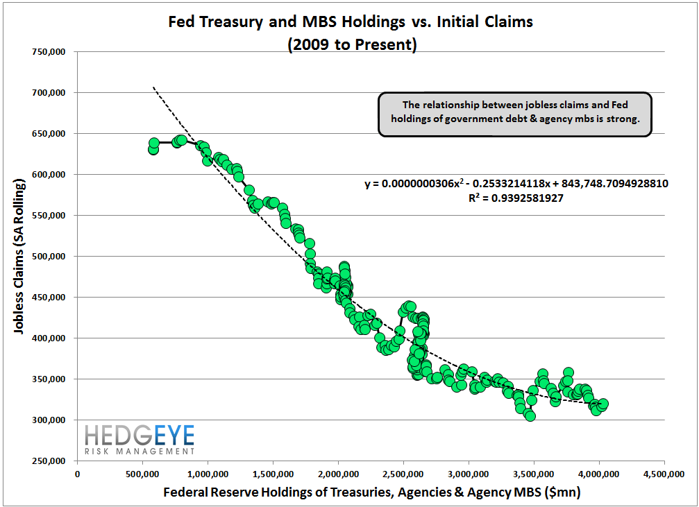 INITIAL CLAIMS: LESS GOOD - 19