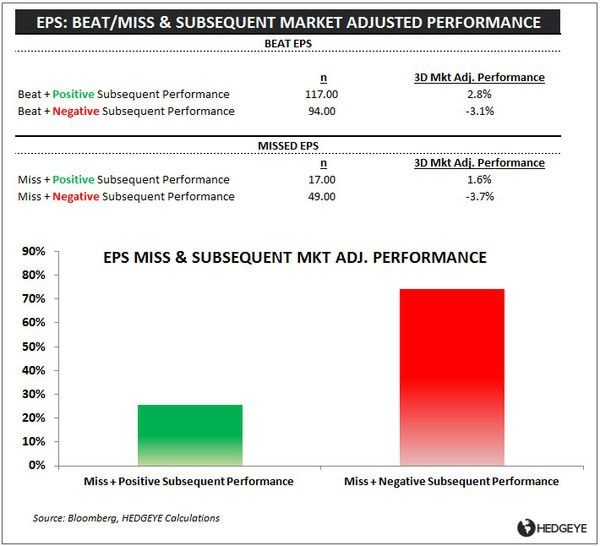 IF EVERYONE LOSES, NOBODY LOSES: 1Q14 EARNINGS SCORECARD - ES BM EPS 050214