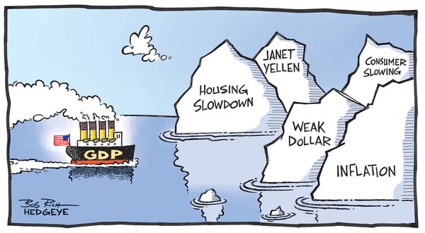 Market Week In Review: Notable Highlights from Hedgeye - GDP cartoon 04.28.2014 large