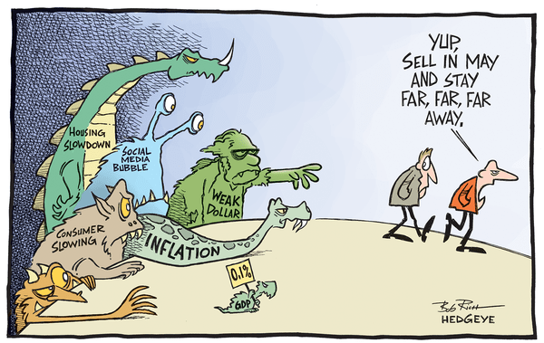 Ironic Inflation? - Sell in May 05.05.2014