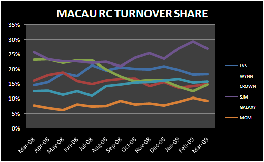 THE MARCH MACAU DETAIL - macau march rc turnover