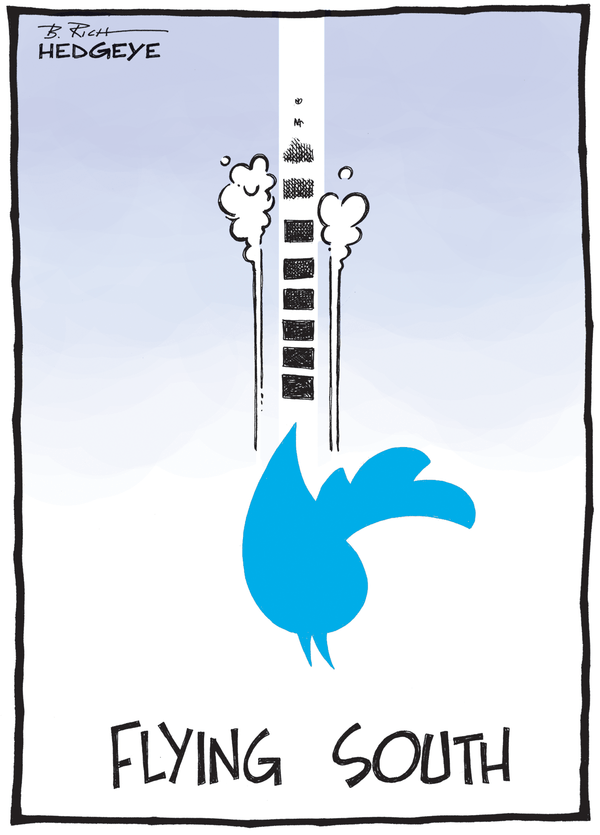 Poll of the Day Recap: 55% Say $TWTR's Next Stop is $22/Share - Twitter cartoon 5.7.2014