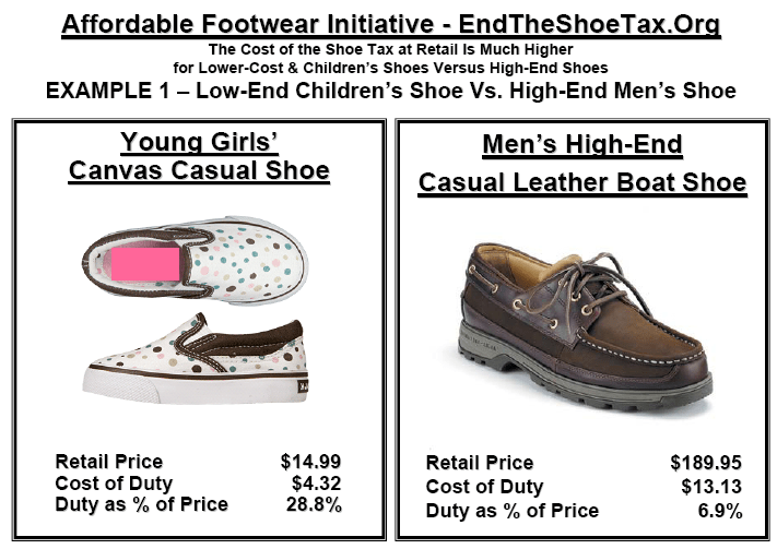 Another Potential Tailwind for Footwear Supply Chain? - AffordableFA1