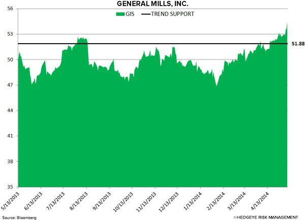 Just Charts: Flashing Green! - 10