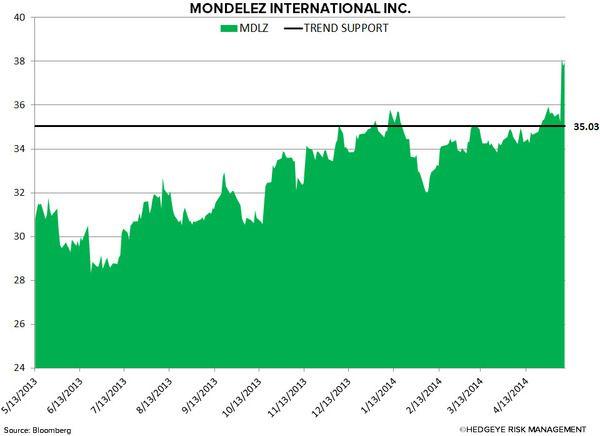 Just Charts: Flashing Green! - 11