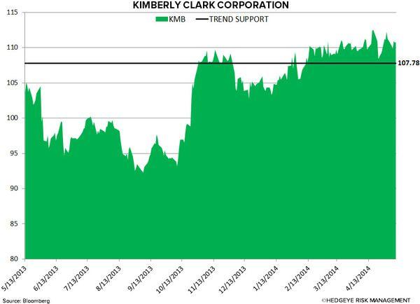 Just Charts: Flashing Green! - 12