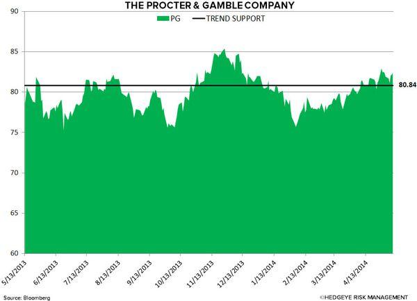 Just Charts: Flashing Green! - 13