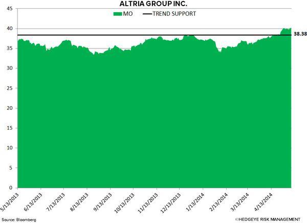 Just Charts: Flashing Green! - 14