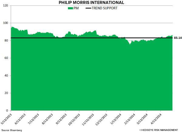 Just Charts: Flashing Green! - 15