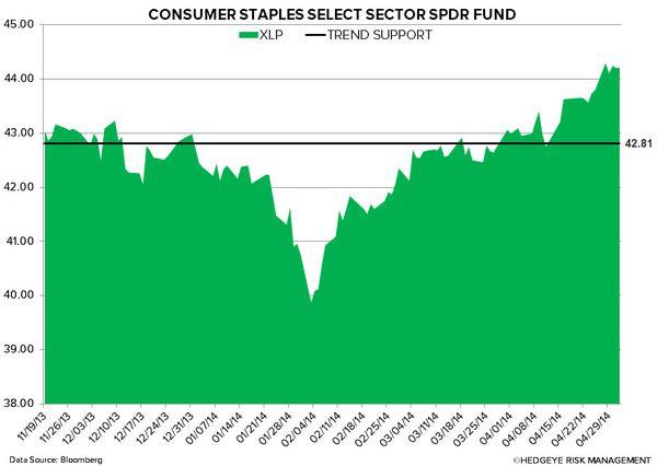 Just Charts: Flashing Green! - 2