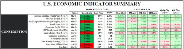 Just Charts: Flashing Green! - 3