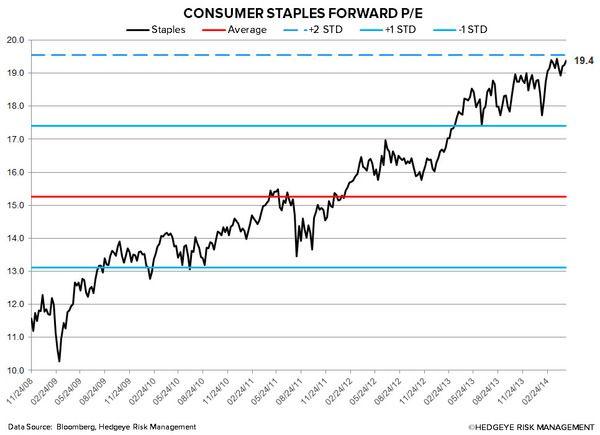 Just Charts: Flashing Green! - 4