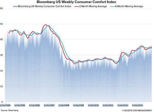 Just Charts: Flashing Green! - 5