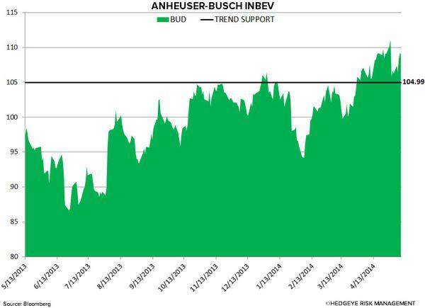 Just Charts: Flashing Green! - 6
