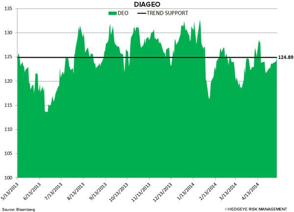 Just Charts: Flashing Green! - 7