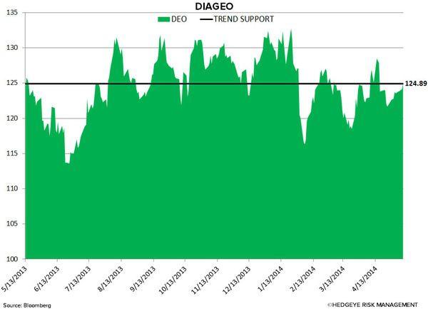 Just Charts: Flashing Green! - 7