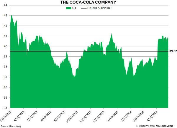 Just Charts: Flashing Green! - 8
