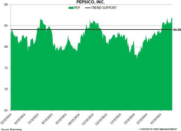 Just Charts: Flashing Green! - 9