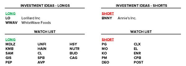 Just Charts: Flashing Green! - chart1