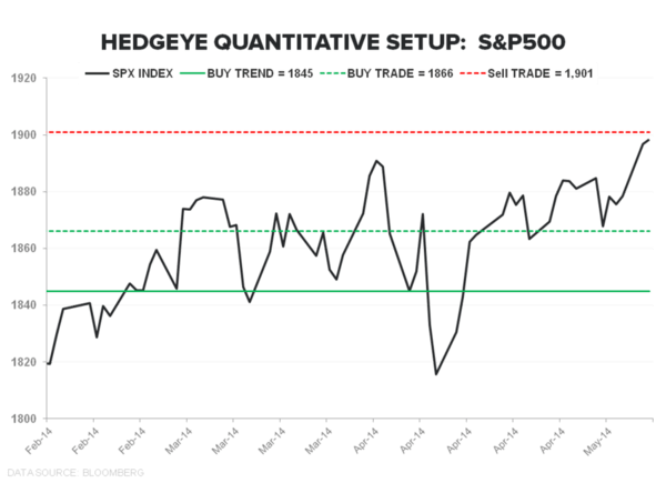 The Best of This Week From Hedgeye - SPX large