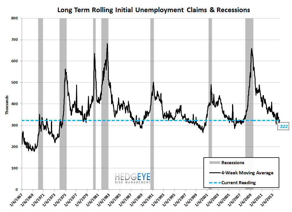 INITIAL CLAIMS: TAPER ON, TAPER ON - 9