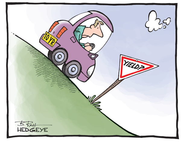 Cartoon of the Day: Yield? - T Note cartoon 5.29.2014