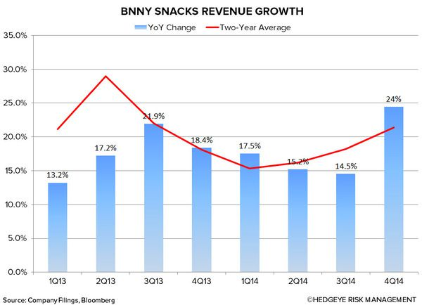 BNNY: Still A Short, But On A Leash - 22