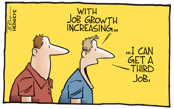 The Best of This Week From Hedgeye - Job growth 6.5.2014