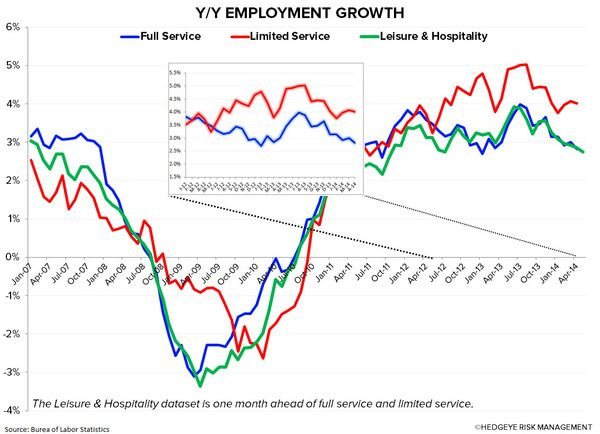 Employment Data Mixed - chart2