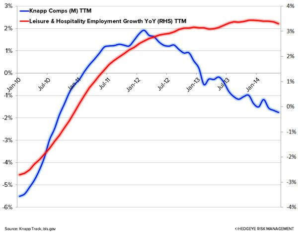Employment Data Mixed - chart4