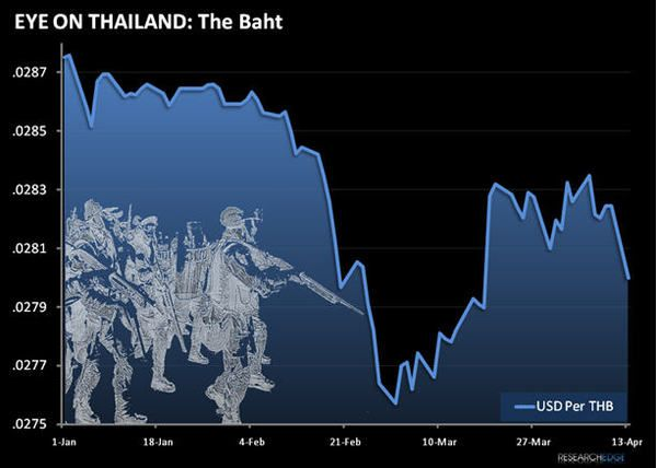 State of Emergency: Thailand...  - che2