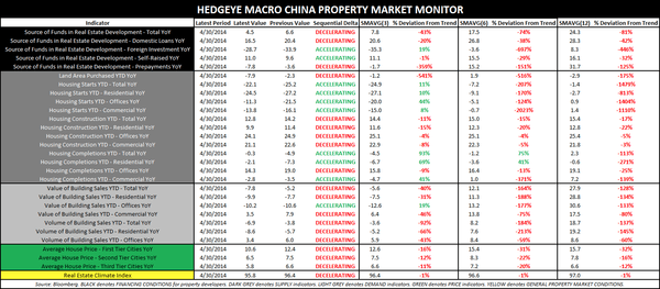 Refreshed, China Property Market Monitor - q1