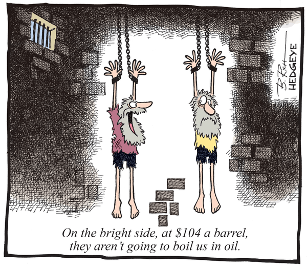 Cartoon of the Day: Oil Prices - Oil prices 6.10.2014