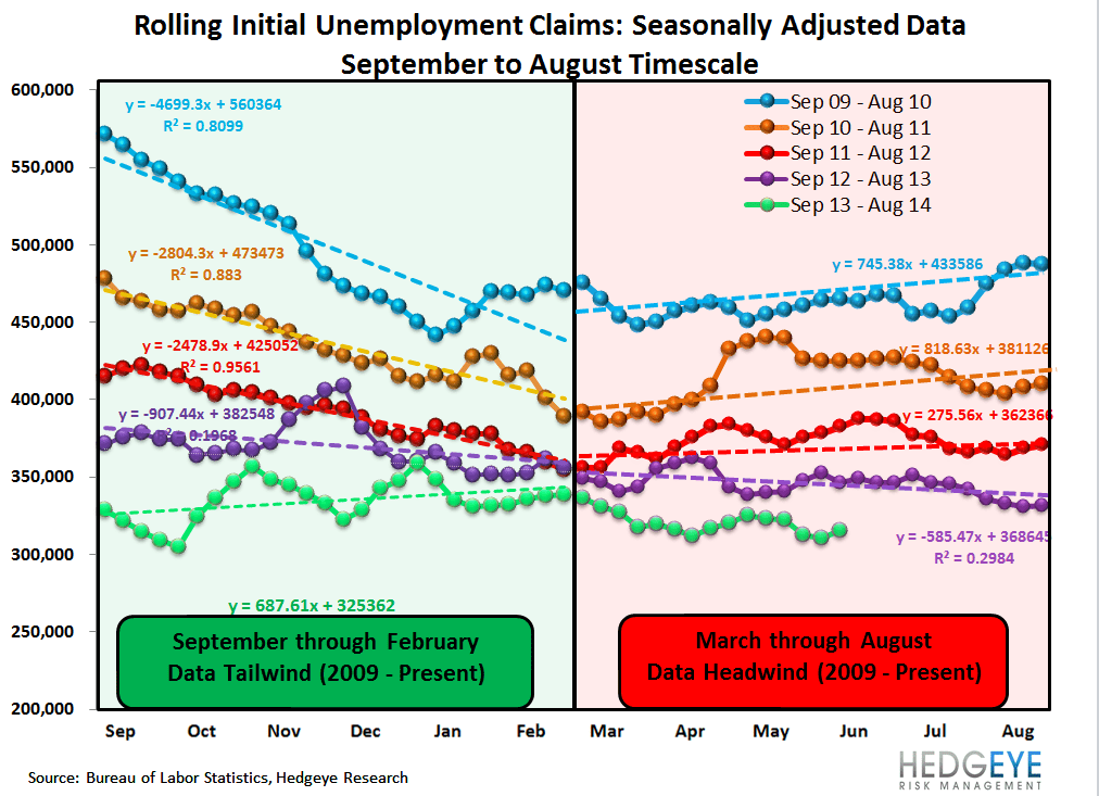INITIAL CLAIMS: TIME TO GO GRIZZLY? - 1
