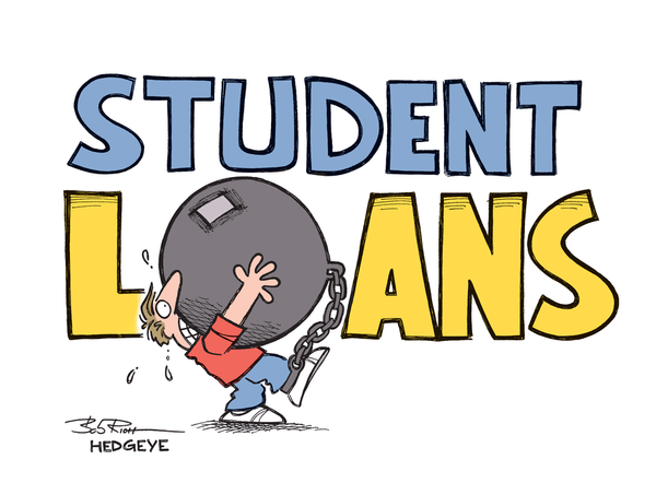The Best of This Week From Hedgeye - STUDENT DEBT