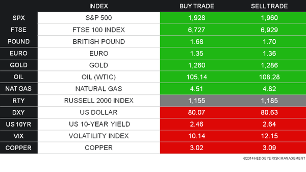 Daily Trading Ranges [Unlocked] - dtr1