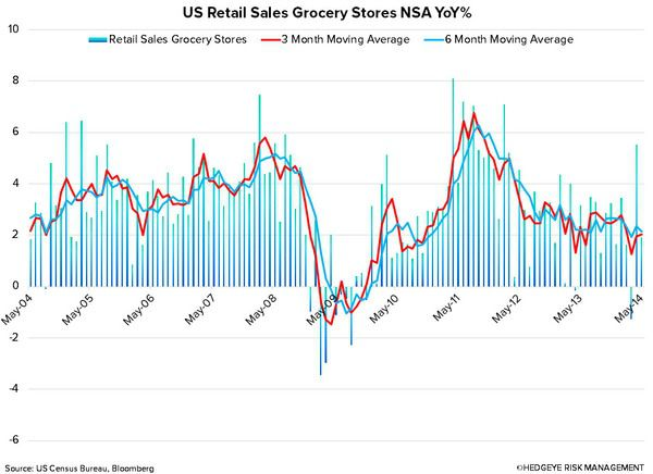 Restaurant Value Spread In Unfamiliar Territory - chart8