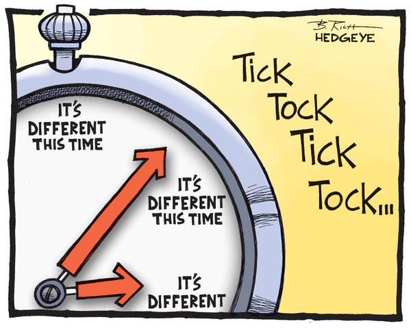 Cartoon of the Day: It's Different This Time - Tick tock 06.30.2014