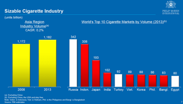 Tobacco Trends – PM Shorter Term Struggles Persist; LO Bulls - z7