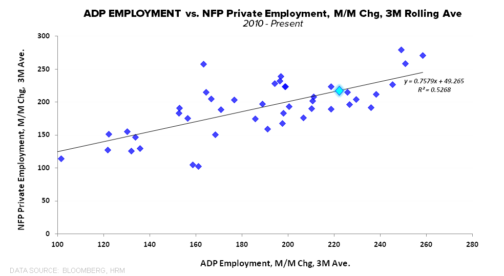 Tea Leafing the June Jobs Report - ADP vs NFP