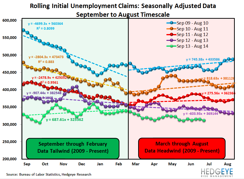 INITIAL CLAIMS: ACCELERATING IMPROVEMENT - 1