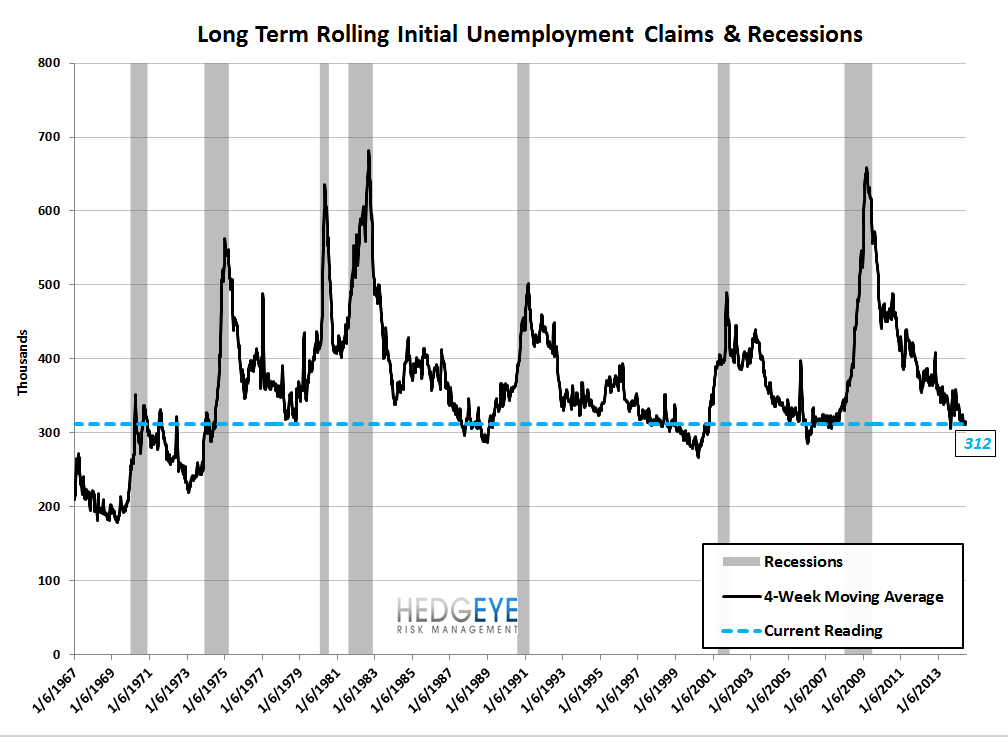 INITIAL CLAIMS: ACCELERATING IMPROVEMENT - 9