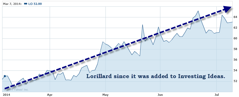 We Remain Long and Strong Lorillard $LO - LO