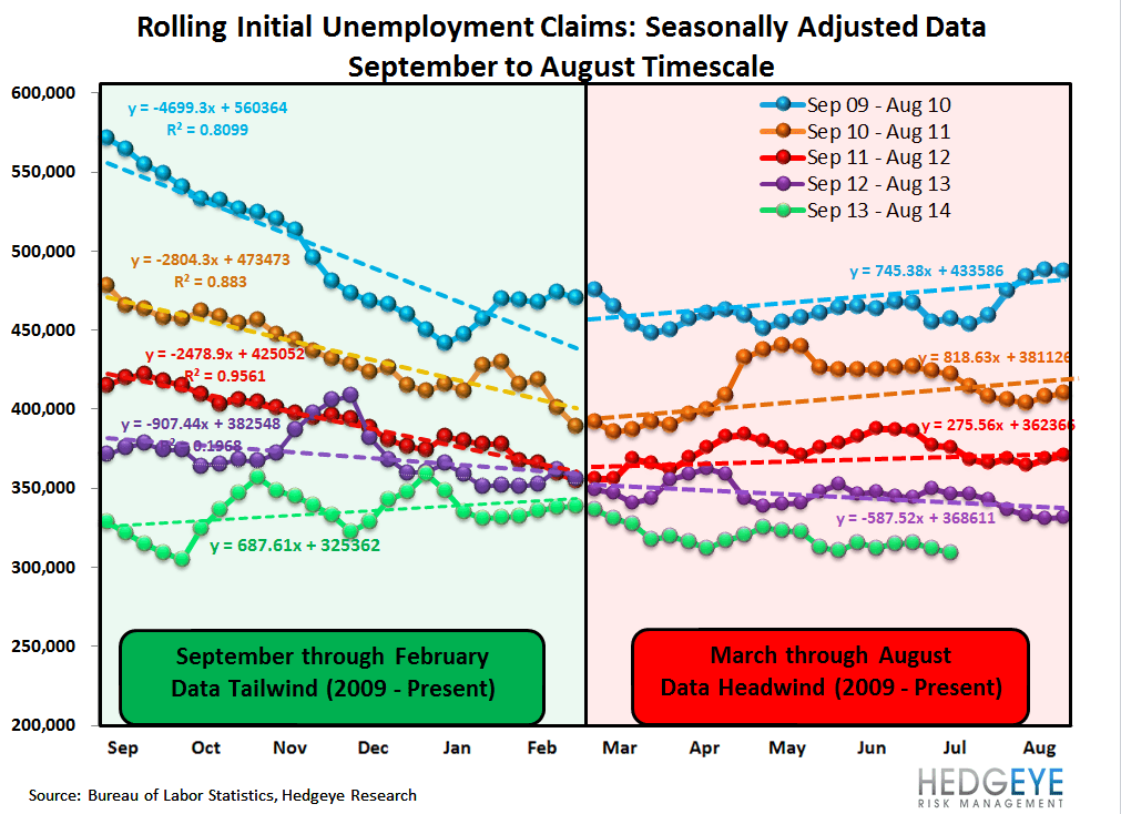 INITIAL CLAIMS: WHERE ARE WE IN THE CYCLE? - 1