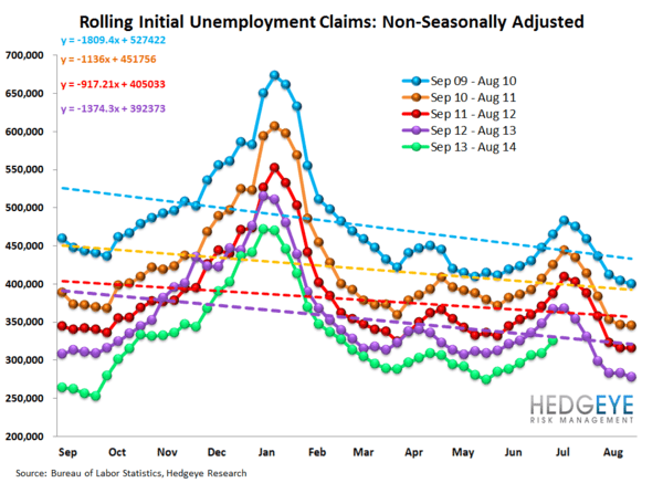 INITIAL CLAIMS: WHERE ARE WE IN THE CYCLE? - 12